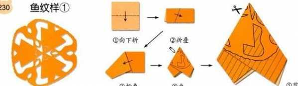 窗花的剪法 窗花剪纸教程图解