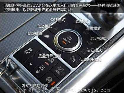 汽车内部按钮图解 汽车内部按钮功能详解史上最全