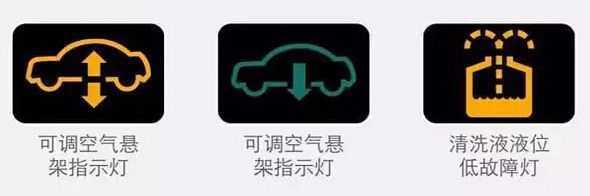 汽车故障灯大全 汽车故障灯标志图解